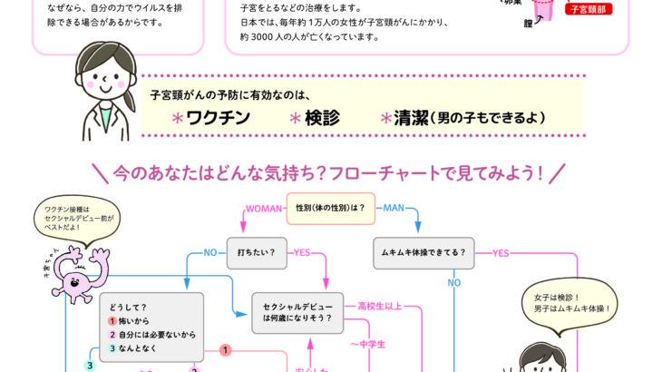 【寄稿】キャッチアップ接種を要望する大学生等の声(産婦人科医師 高橋幸子)